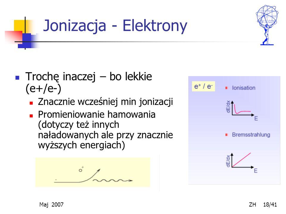 Maj 2007 ZH 18/41 Jonizacja - Elektrony Trochę inaczej – bo lekkie (e+/e-) Znacznie wcześniej min jonizacji Promieniowanie hamowania (dotyczy też inny