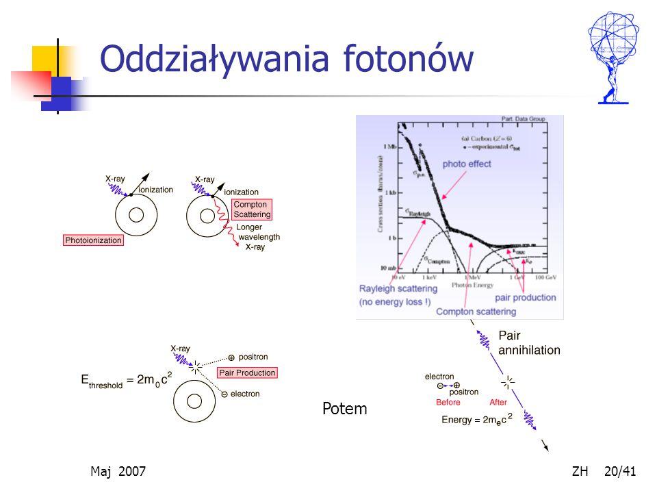 Maj 2007 ZH 20/41 Oddziaływania fotonów Potem