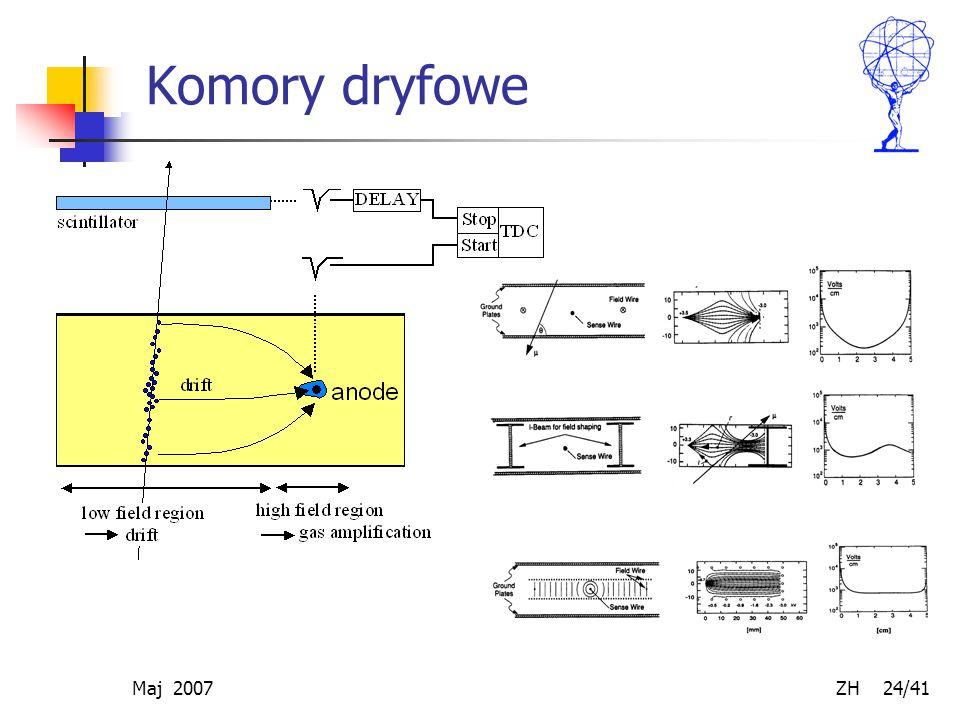 Maj 2007 ZH 24/41 Komory dryfowe