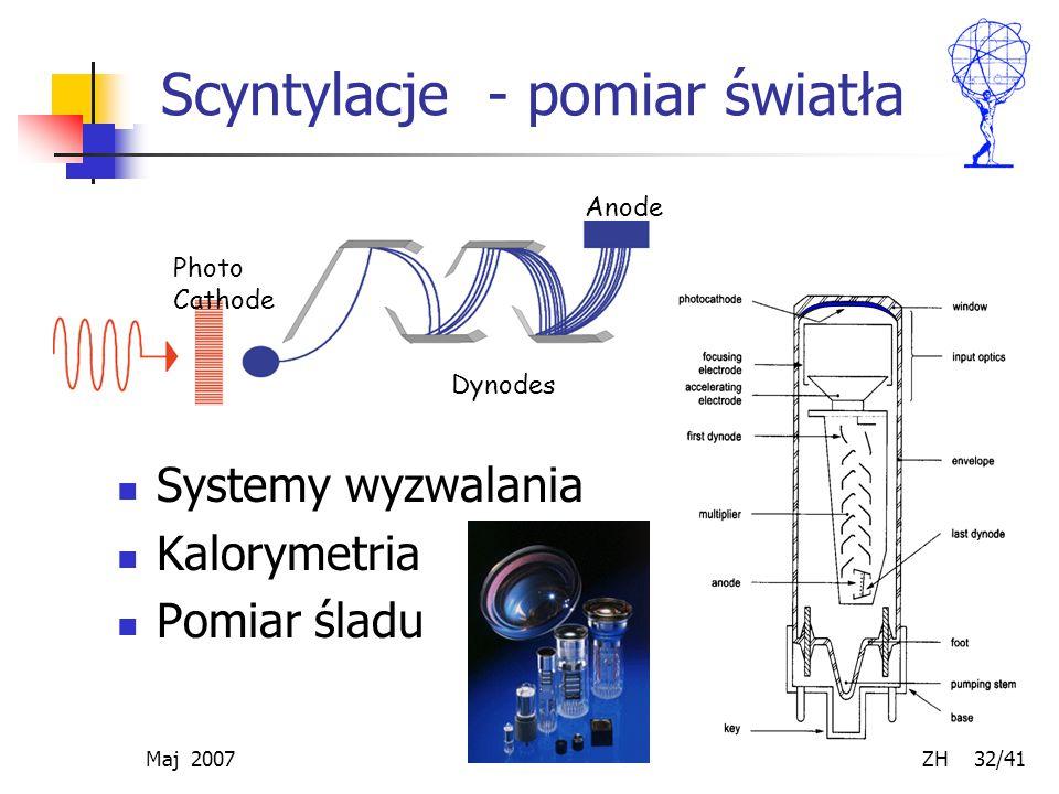 Maj 2007 ZH 32/41 Scyntylacje - pomiar światła Photo Cathode Dynodes Systemy wyzwalania Kalorymetria Pomiar śladu Anode