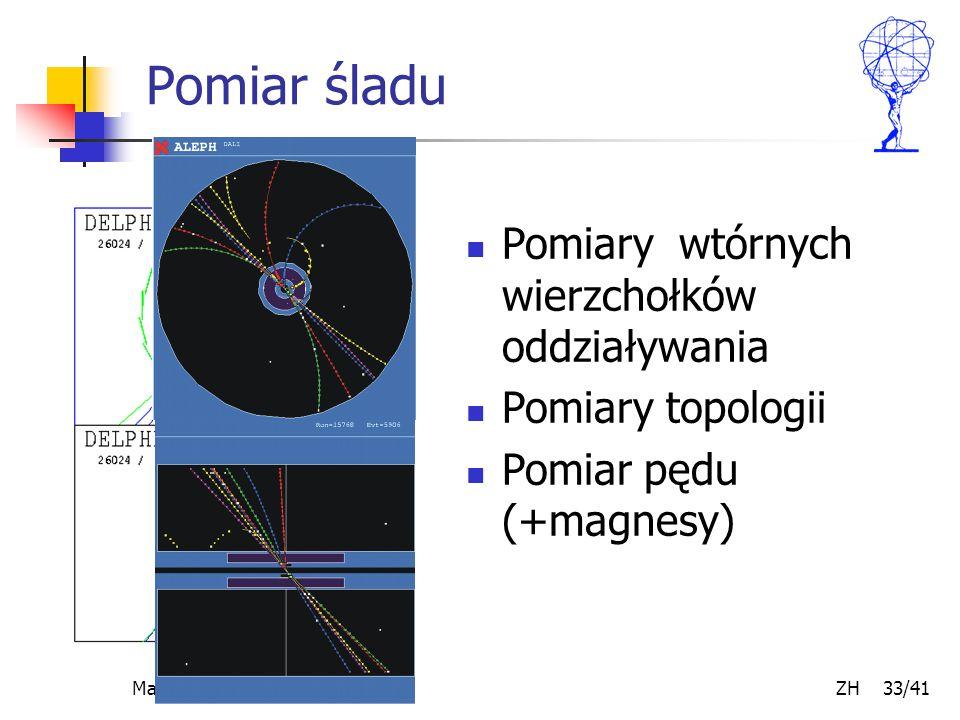 Maj 2007 ZH 33/41 Pomiar śladu Pomiary wtórnych wierzchołków oddziaływania Pomiary topologii Pomiar pędu (+magnesy)