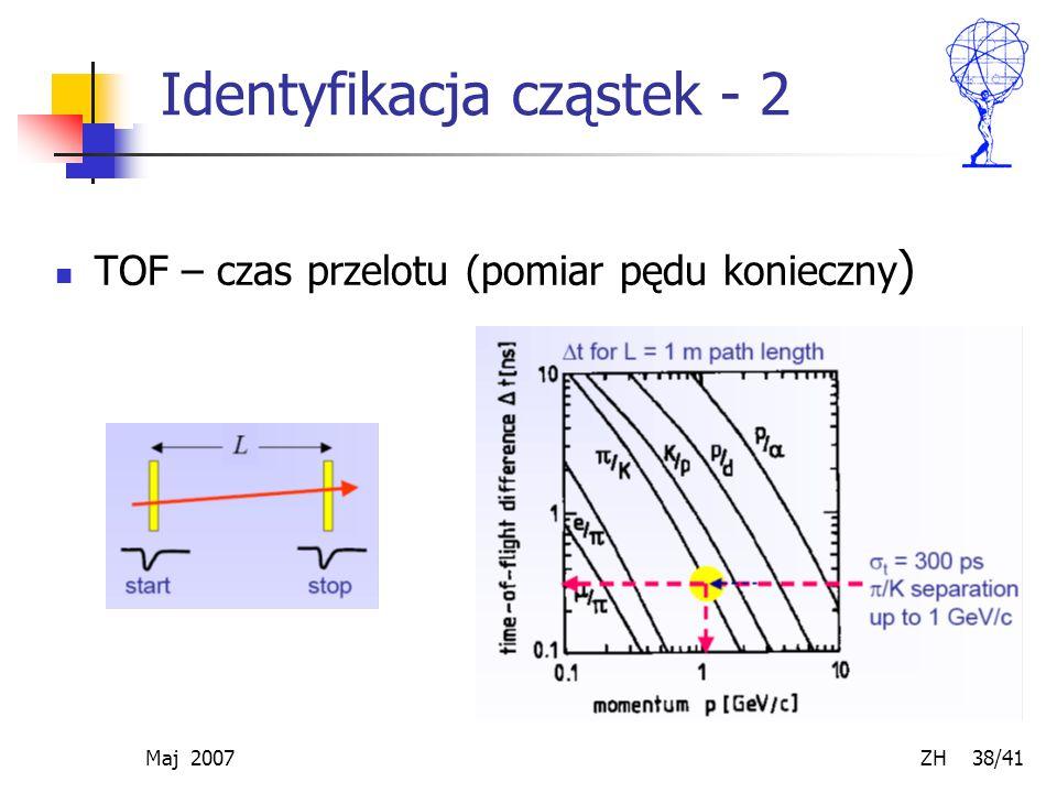 Maj 2007 ZH 38/41 Identyfikacja cząstek - 2 TOF – czas przelotu (pomiar pędu konieczny )
