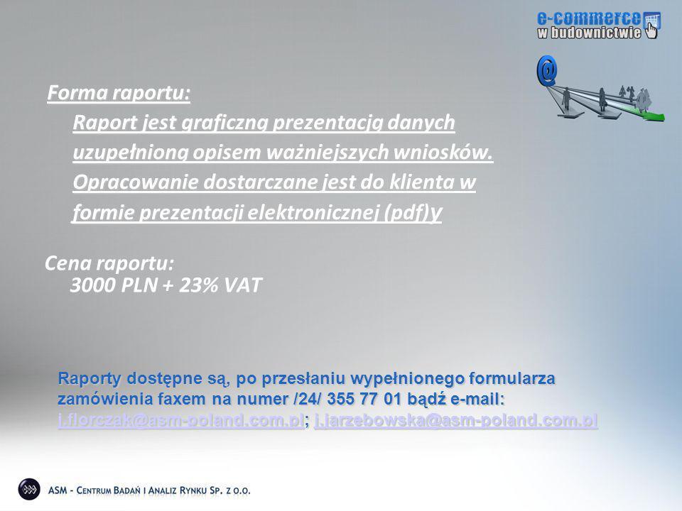 Cena raportu: 3000 PLN + 23% VAT Forma raportu: Raport jest graficzną prezentacją danych uzupełnioną opisem ważniejszych wniosków. Opracowanie dostarc