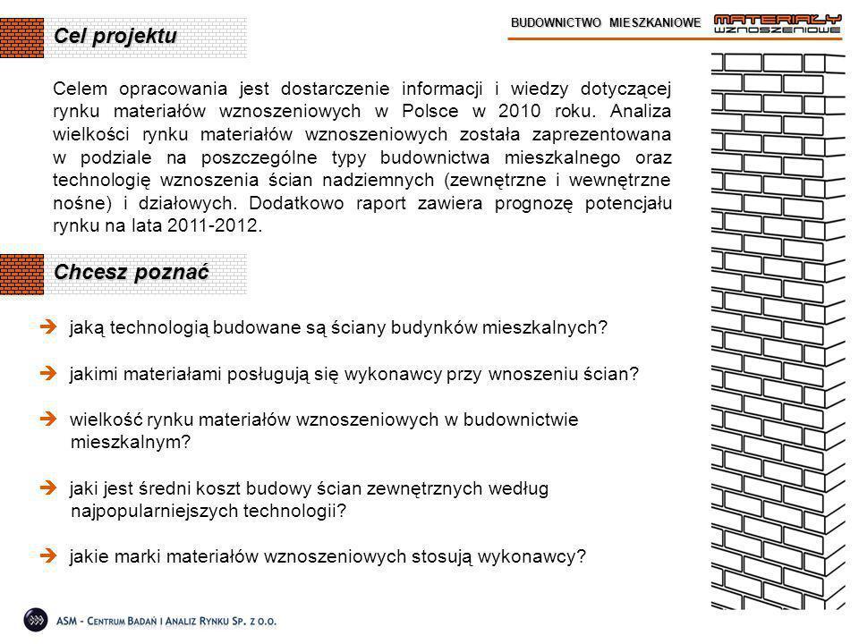 Cel projektu BUDOWNICTWO MIESZKANIOWE  jaką technologią budowane są ściany budynków mieszkalnych.
