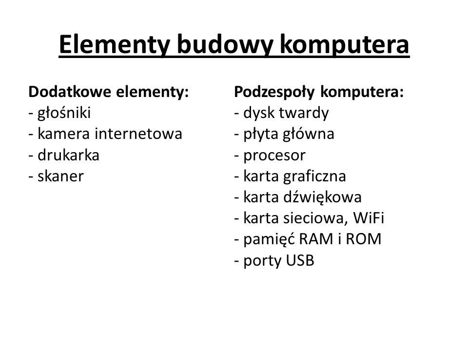 Elementy budowy komputera Dodatkowe elementy: - głośniki - kamera internetowa - drukarka - skaner Podzespoły komputera: - dysk twardy - płyta główna -