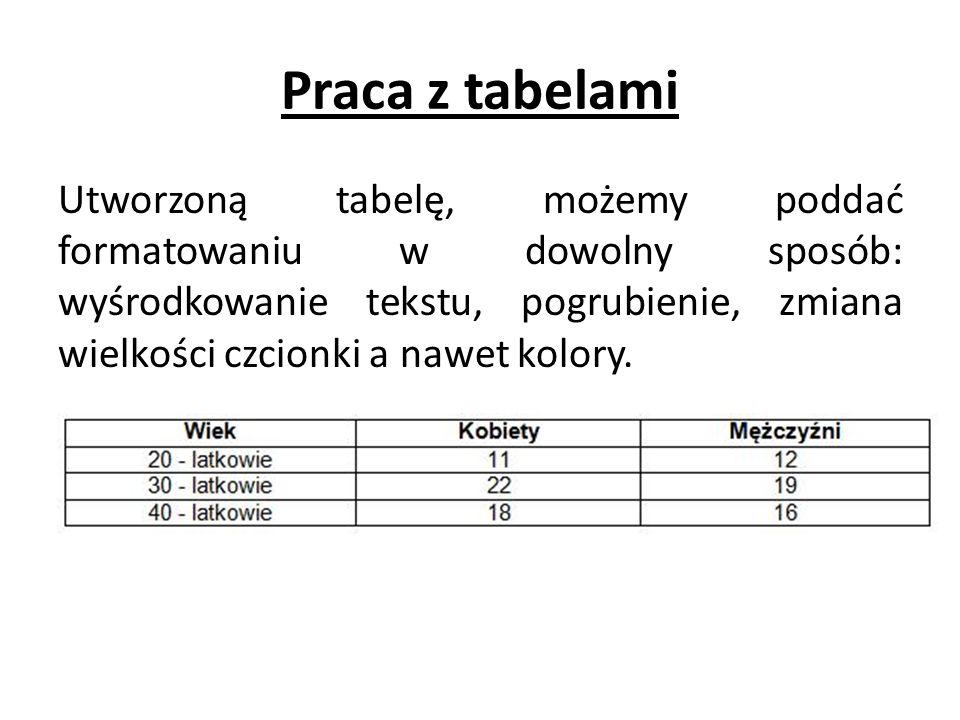 Praca z tabelami Utworzoną tabelę, możemy poddać formatowaniu w dowolny sposób: wyśrodkowanie tekstu, pogrubienie, zmiana wielkości czcionki a nawet kolory.