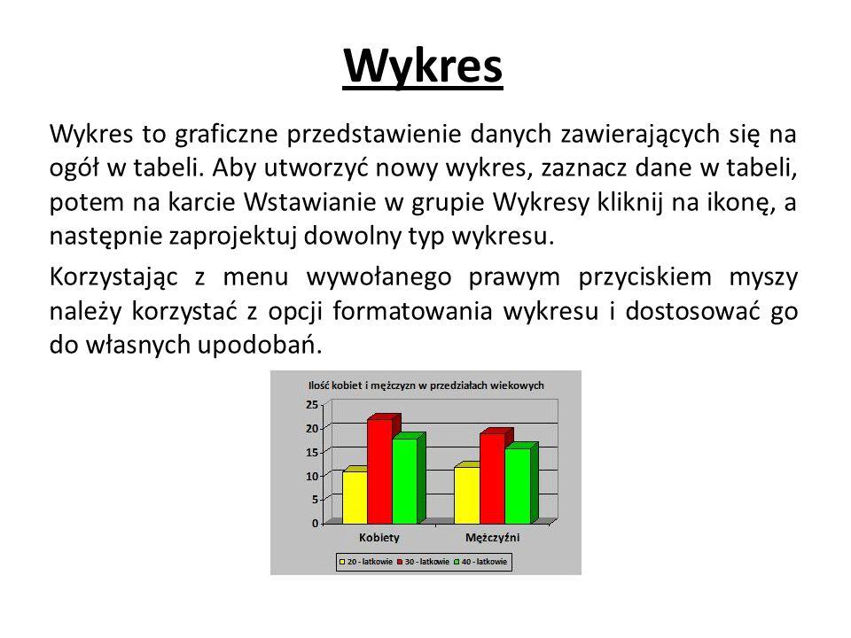 Wykres Wykres to graficzne przedstawienie danych zawierających się na ogół w tabeli.