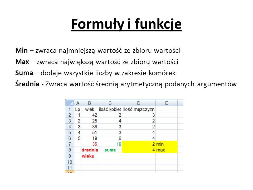 Formuły i funkcje Min – zwraca najmniejszą wartość ze zbioru wartości Max – zwraca największą wartość ze zbioru wartości Suma – dodaje wszystkie liczby w zakresie komórek Średnia - Zwraca wartość średnią arytmetyczną podanych argumentów