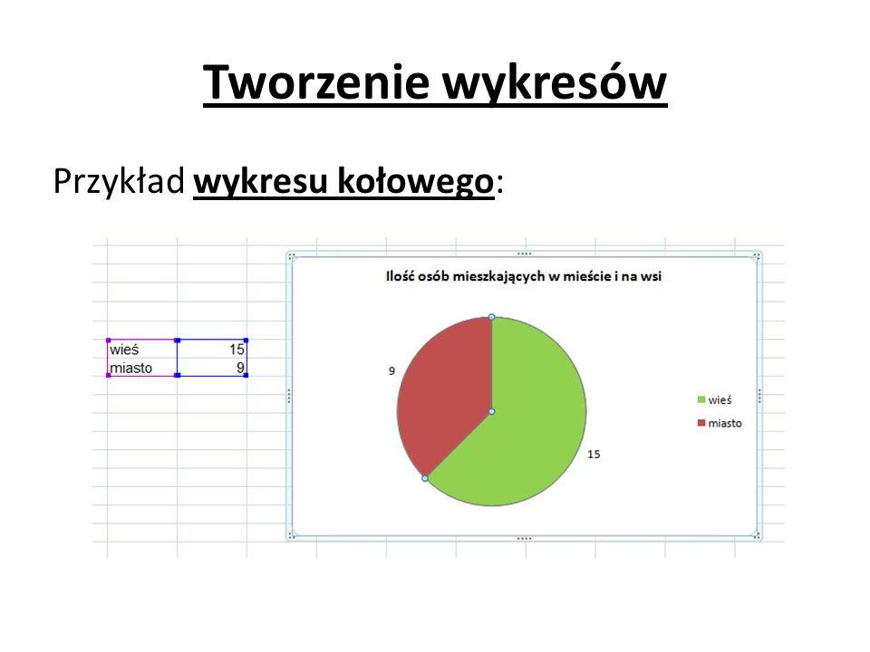 Tworzenie wykresów Przykład wykresu kołowego: