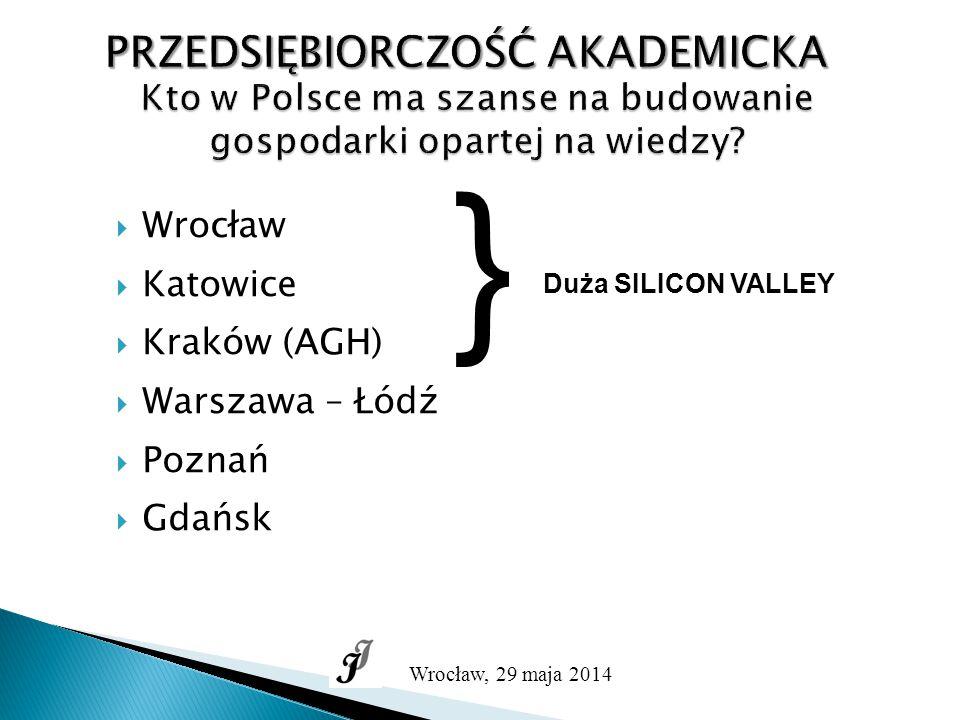 PRZEDSIĘBIORCZOŚĆ AKADEMICKA Wrocław, 29 maja 2014  Wrocław  Katowice  Kraków (AGH)  Warszawa – Łódź  Poznań  Gdańsk } Duża SILICON VALLEY