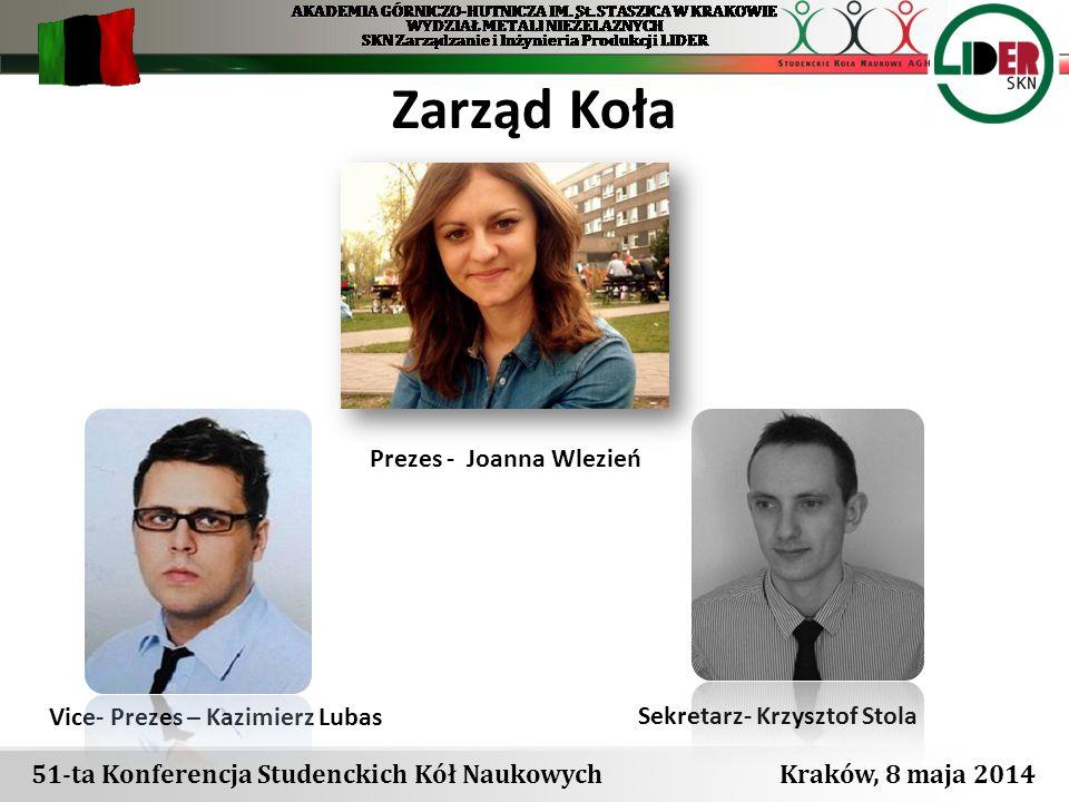 51-ta Konferencja Studenckich Kół Naukowych Kraków, 8 maja 2014 Zarząd Koła Prezes - Joanna Wlezień Vice- Prezes – Kazimierz Lubas Sekretarz- Krzyszto