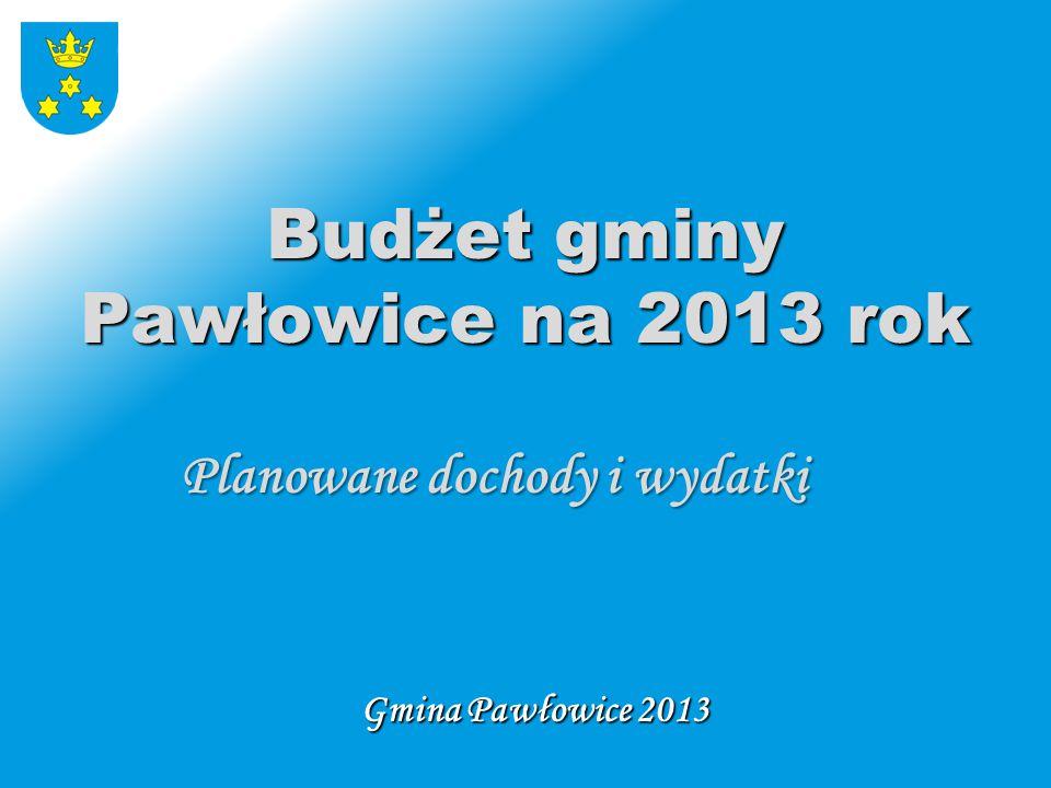 Budżet gminy Pawłowice na 2013 rok Gmina Pawłowice 2013 Planowane dochody i wydatki
