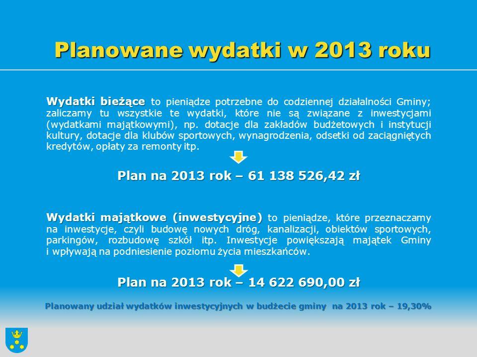 Planowane wydatki w 2013 roku Wydatki bieżące Wydatki bieżące to pieniądze potrzebne do codziennej działalności Gminy; zaliczamy tu wszystkie te wydat