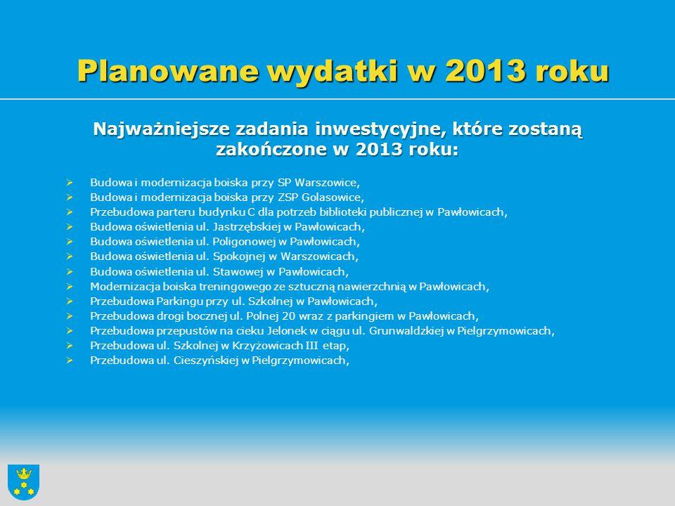 Planowane wydatki w 2013 roku Najważniejsze zadania inwestycyjne, które zostaną zakończone w 2013 roku:   Budowa i modernizacja boiska przy SP Warsz