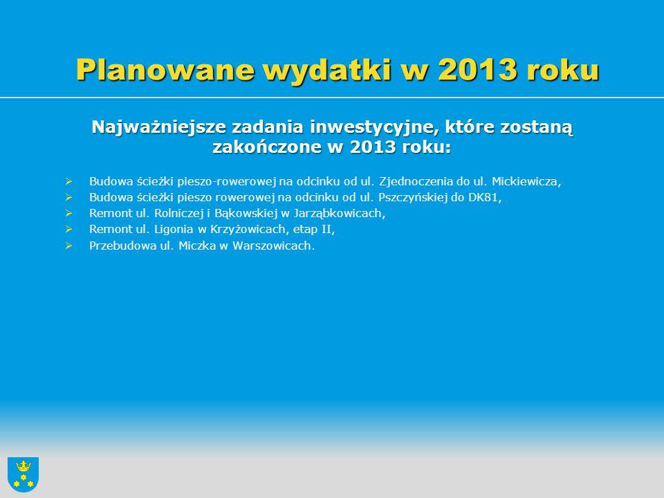 Planowane wydatki w 2013 roku Najważniejsze zadania inwestycyjne, które zostaną zakończone w 2013 roku:   Budowa ścieżki pieszo-rowerowej na odcinku