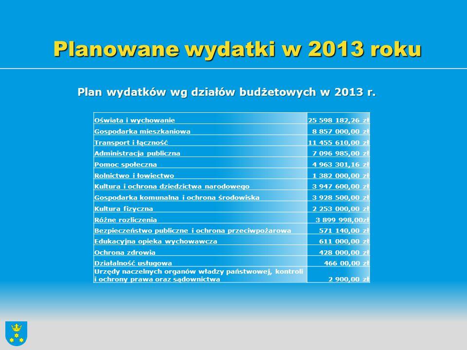 Planowane wydatki w 2013 roku Plan wydatków wg działów budżetowych w 2013 r. Oświata i wychowanie25 598 182,26 zł Gospodarka mieszkaniowa8 857 000,00