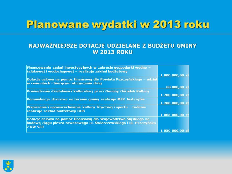 Planowane wydatki w 2013 roku NAJWAŻNIEJSZE DOTACJE UDZIELANE Z BUDŻETU GMINY W 2013 ROKU Finansowanie zadań inwestycyjnych w zakresie gospodarki wodn