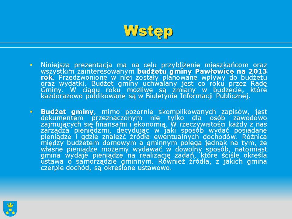 Wstęp  budżetu gminy Pawłowice na 2013 rok  Niniejsza prezentacja ma na celu przybliżenie mieszkańcom oraz wszystkim zainteresowanym budżetu gminy P