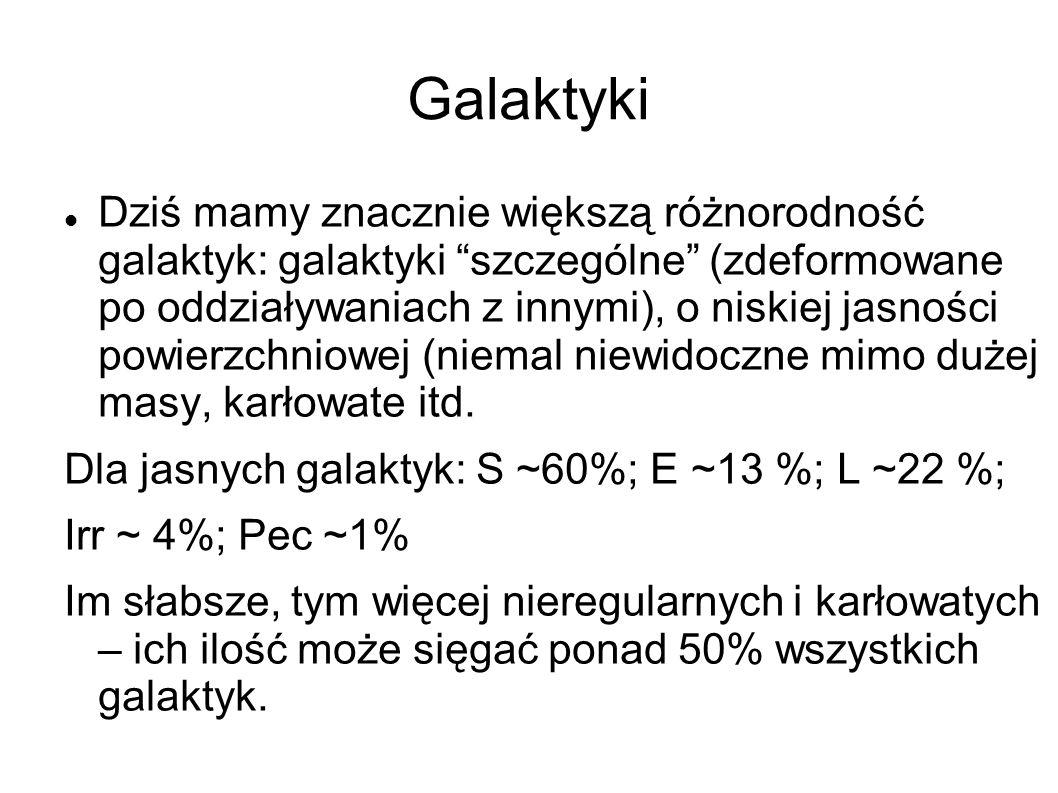 """Galaktyki Dziś mamy znacznie większą różnorodność galaktyk: galaktyki """"szczególne"""" (zdeformowane po oddziaływaniach z innymi), o niskiej jasności powi"""
