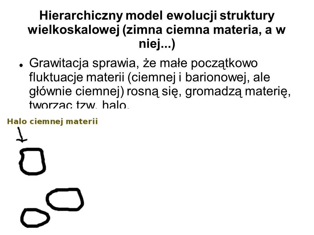Hierarchiczny model ewolucji struktury wielkoskalowej (zimna ciemna materia, a w niej...) Grawitacja sprawia, że małe początkowo fluktuacje materii (c