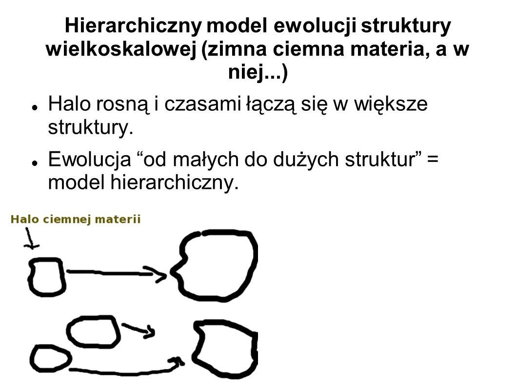 Hierarchiczny model ewolucji struktury wielkoskalowej (zimna ciemna materia, a w niej...) Halo rosną i czasami łączą się w większe struktury. Ewolucja