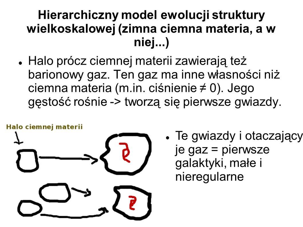Hierarchiczny model ewolucji struktury wielkoskalowej (zimna ciemna materia, a w niej...) Halo prócz ciemnej materii zawierają też barionowy gaz. Ten