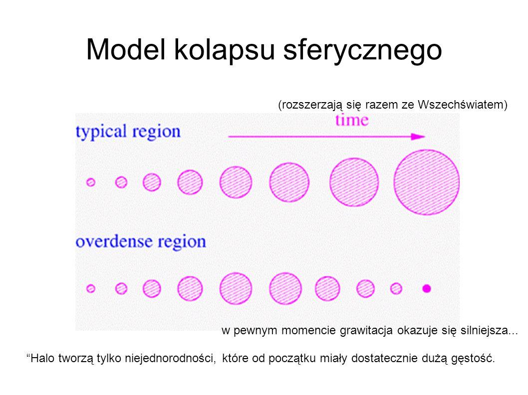 """Model kolapsu sferycznego """"Halo tworzą tylko niejednorodności, które od początku miały dostatecznie dużą gęstość. (rozszerzają się razem ze Wszechświa"""