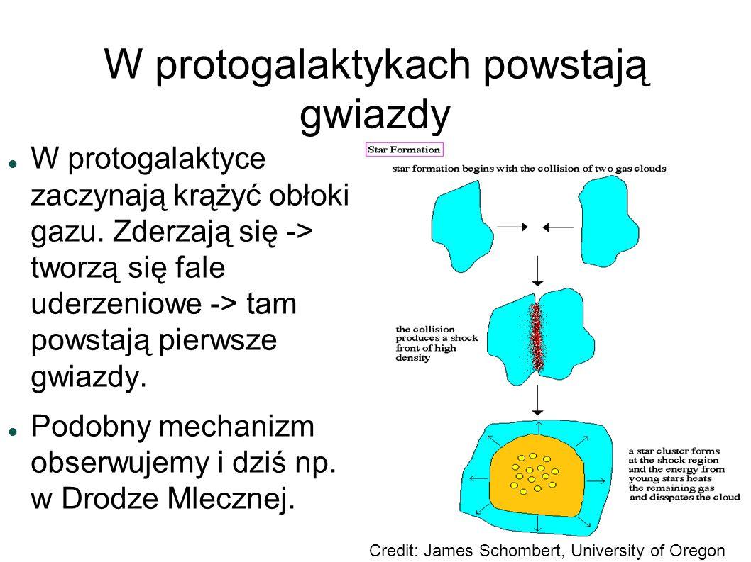 W protogalaktykach powstają gwiazdy W protogalaktyce zaczynają krążyć obłoki gazu. Zderzają się -> tworzą się fale uderzeniowe -> tam powstają pierwsz