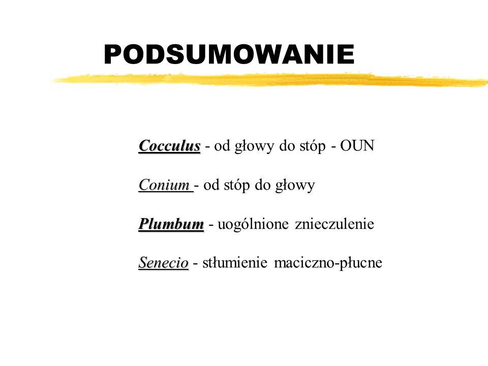 PODSUMOWANIE Cocculus Cocculus - od głowy do stóp - OUN Conium Conium - od stóp do głowy Plumbum Plumbum - uogólnione znieczulenie Senecio Senecio - stłumienie maciczno-płucne
