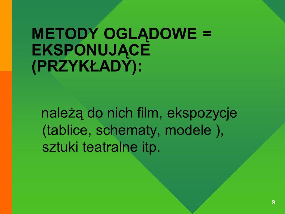 9 METODY OGLĄDOWE = EKSPONUJĄCE (PRZYKŁADY): należą do nich film, ekspozycje (tablice, schematy, modele ), sztuki teatralne itp.