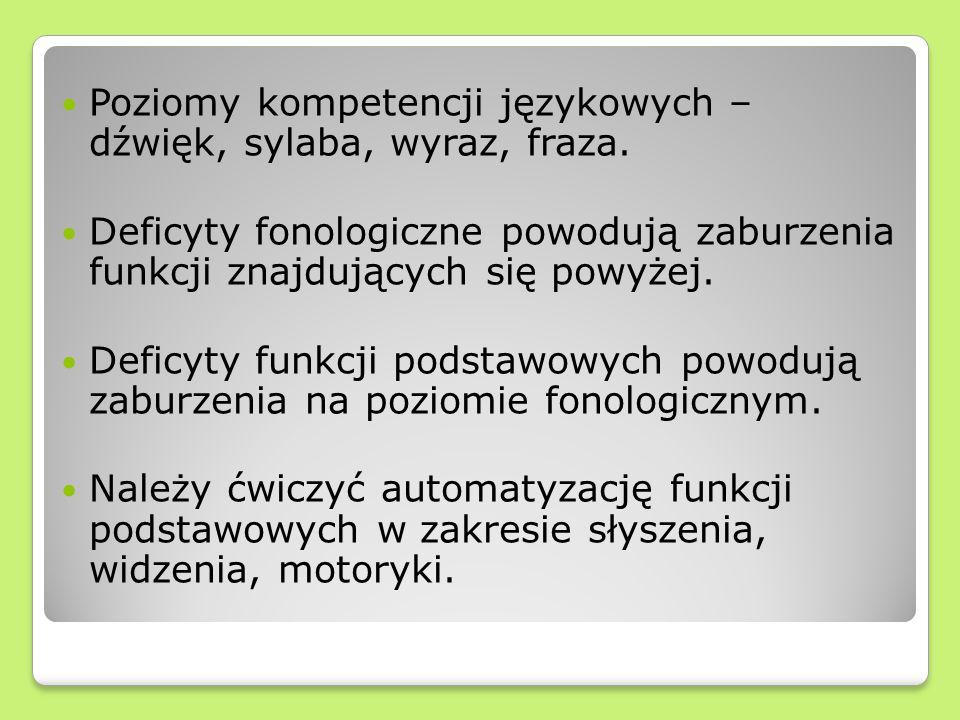 Poziomy kompetencji językowych – dźwięk, sylaba, wyraz, fraza. Deficyty fonologiczne powodują zaburzenia funkcji znajdujących się powyżej. Deficyty fu