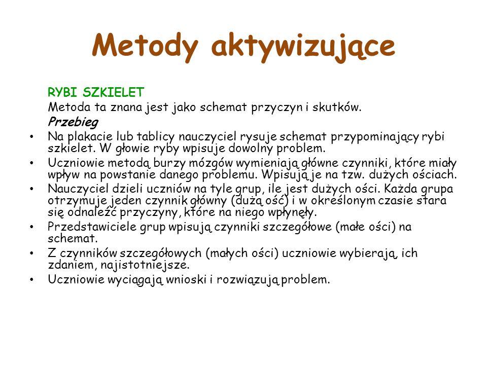 Metody aktywizujące RYBI SZKIELET Metoda ta znana jest jako schemat przyczyn i skutków.