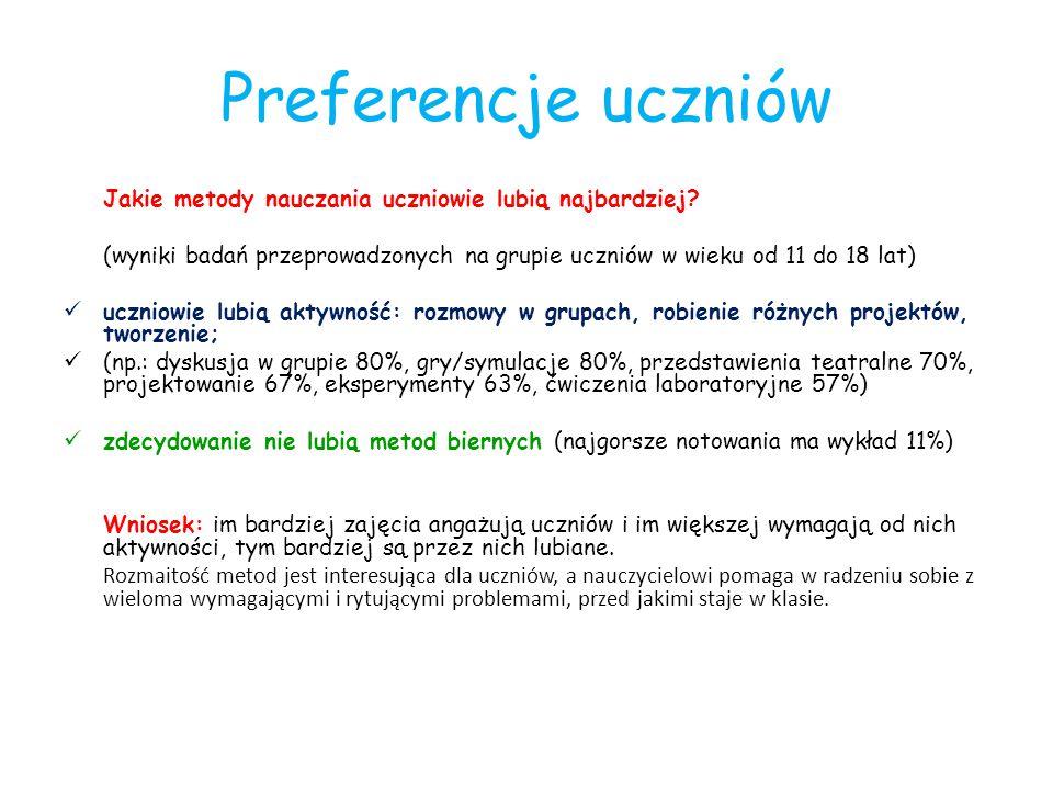 Preferencje uczniów Jakie metody nauczania uczniowie lubią najbardziej.