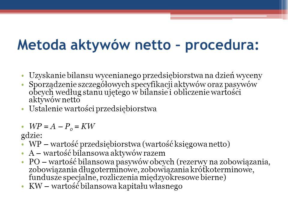 Metoda aktywów netto – procedura: Uzyskanie bilansu wycenianego przedsiębiorstwa na dzień wyceny Sporządzenie szczegółowych specyfikacji aktywów oraz