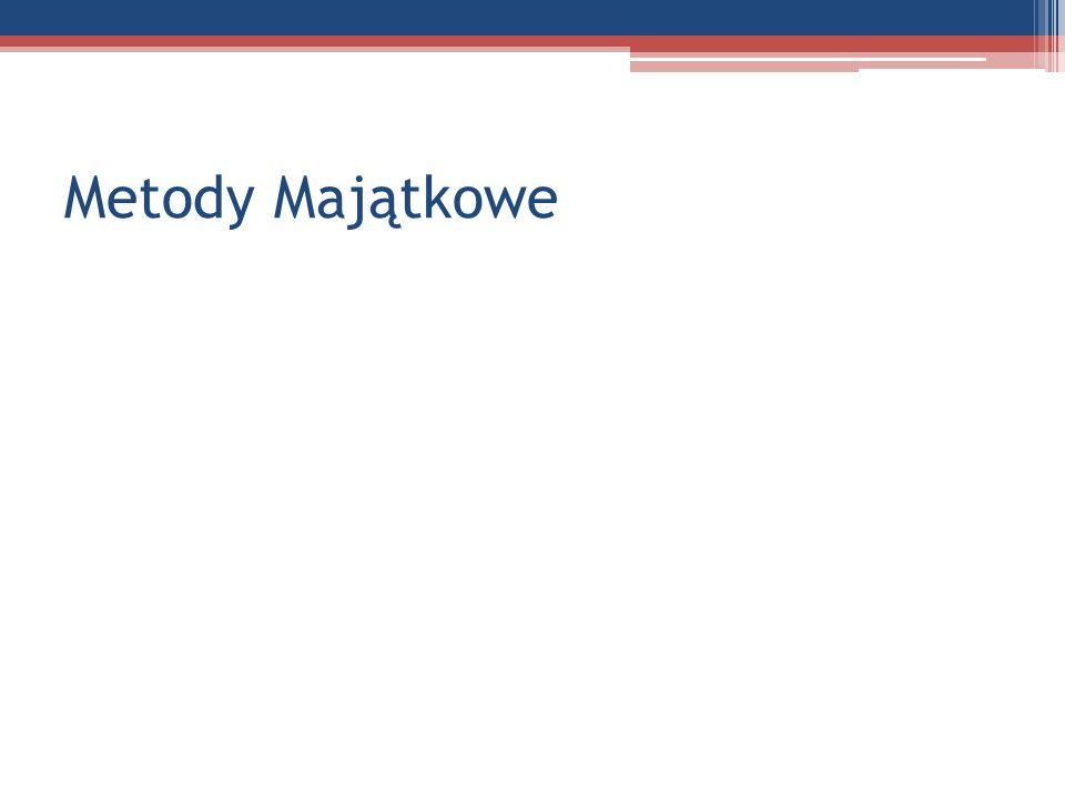 Równocześnie wartość zobowiązań firmy (wartość bilansowa pasywów obcych): ▫dwa kredyty inwestycyjne o wartości łącznej 8 mln zł, ▫zobowiązania wobec dostawców o wartości 3 mln zł.
