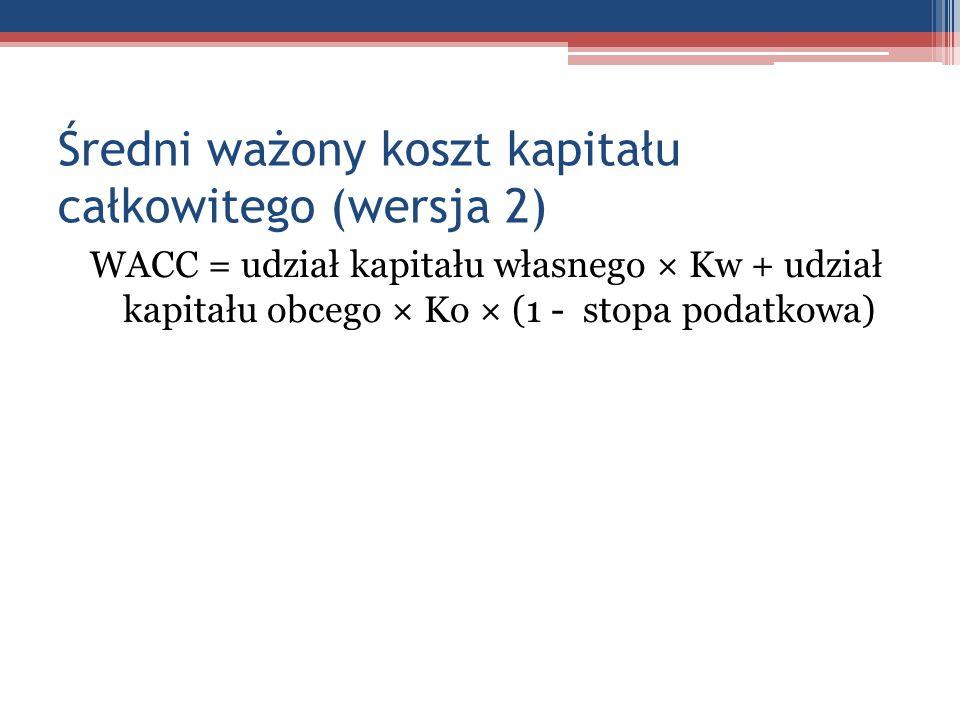Średni ważony koszt kapitału całkowitego (wersja 2) WACC = udział kapitału własnego × Kw + udział kapitału obcego × Ko × (1 - stopa podatkowa)