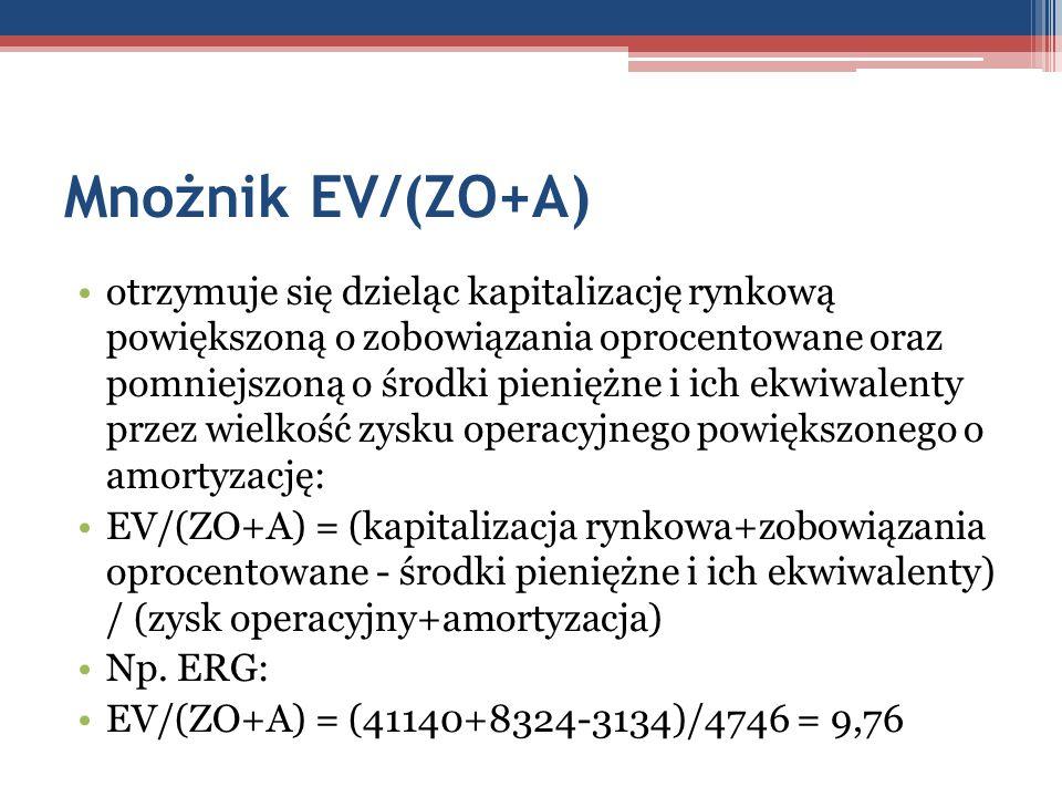 Mnożnik EV/(ZO+A) otrzymuje się dzieląc kapitalizację rynkową powiększoną o zobowiązania oprocentowane oraz pomniejszoną o środki pieniężne i ich ekwi