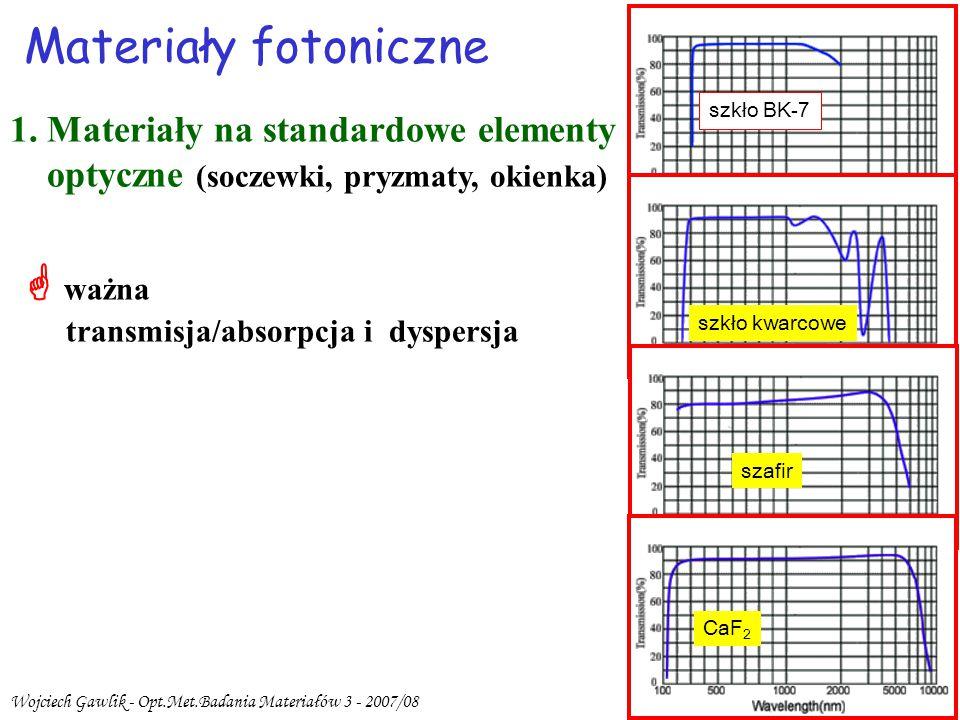 Wojciech Gawlik - Opt.Met.Badania Materiałów 3 - 2007/08 12/21 Materiały fotoniczne 1.