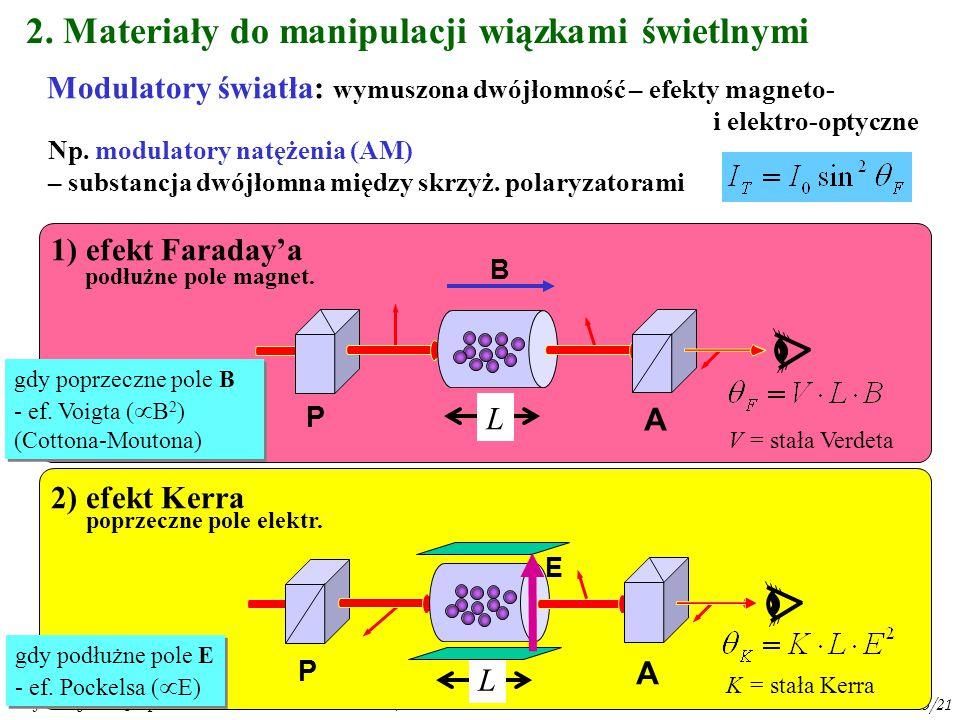 Wojciech Gawlik - Opt.Met.Badania Materiałów 3 - 2007/08 13/21 2.
