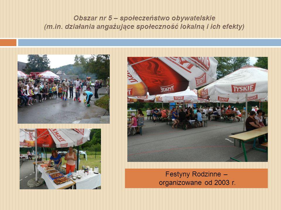 Obszar nr 5 – społeczeństwo obywatelskie (m.in.