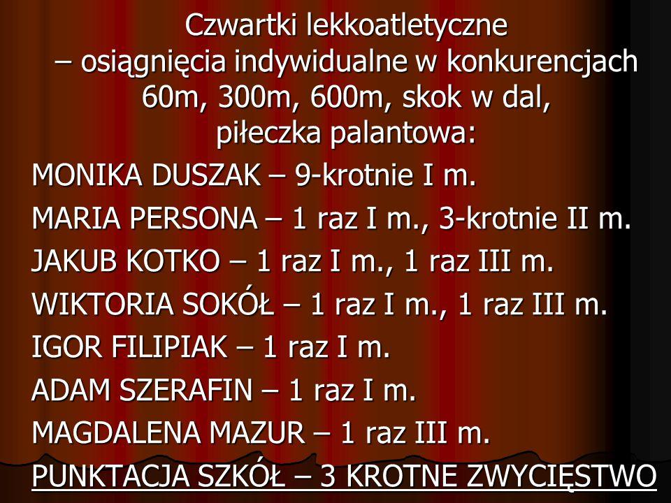 Czwartki lekkoatletyczne – osiągnięcia indywidualne w konkurencjach 60m, 300m, 600m, skok w dal, piłeczka palantowa: MONIKA DUSZAK – 9-krotnie I m. MA