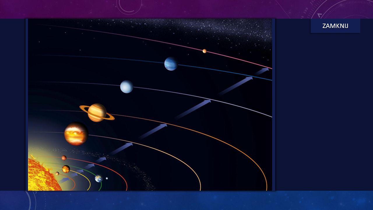 UKŁAD SŁONECZNY Pierwotnie układ Słoneczny był obłokiem pyłu i gazu. Pogląd mówi, że wybuch supernowej w naszej Galaktyce wywołał potężną falę ciśnien
