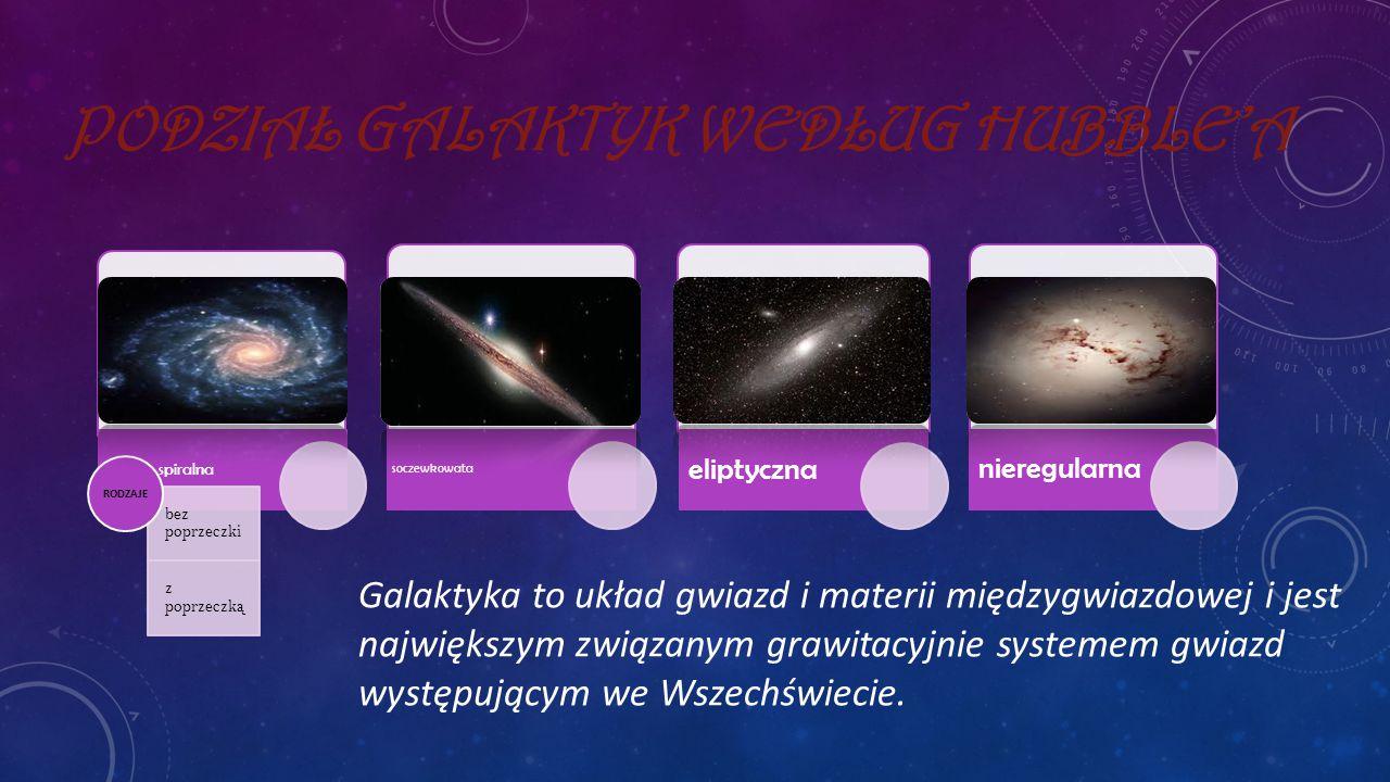 spiralna soczewkowata eliptyczna nieregularna PODZIAŁ GALAKTYK WEDŁUG HUBBLE'A bez poprzeczki z poprzeczk ą RODZAJE Galaktyka to układ gwiazd i materi
