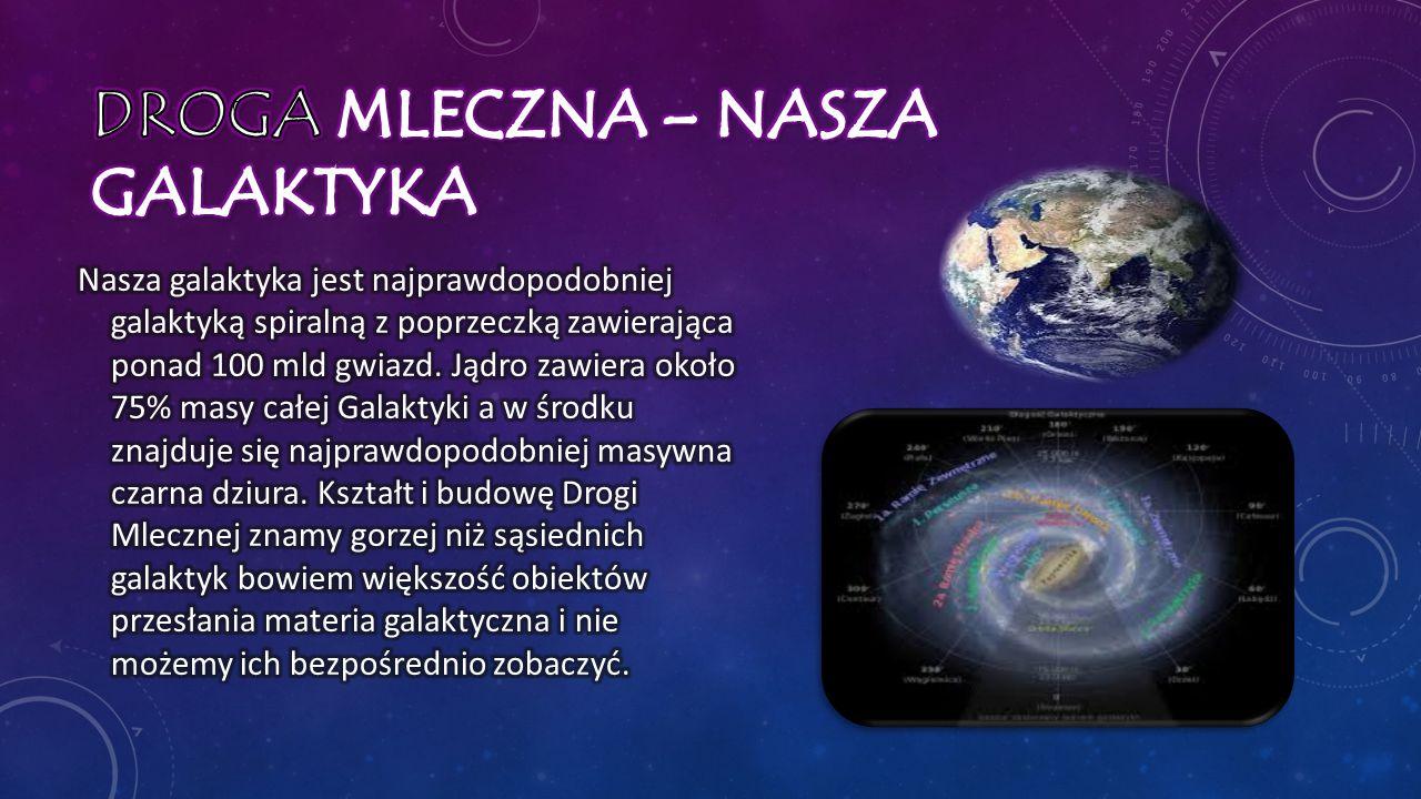 AKTUALNOŚCI ZE SWIATA ASTRONOMI
