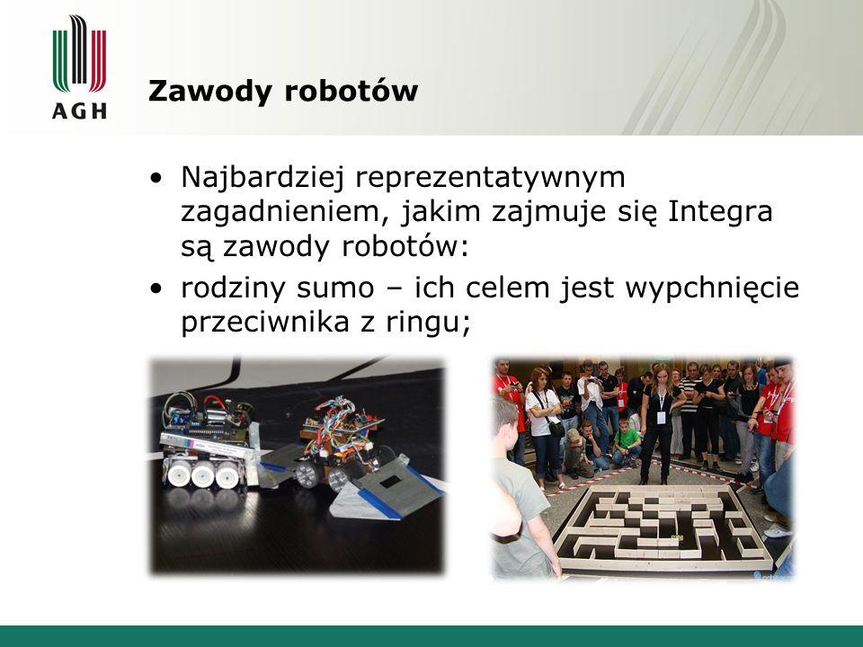 Zawody robotów Najbardziej reprezentatywnym zagadnieniem, jakim zajmuje się Integra są zawody robotów: rodziny sumo – ich celem jest wypchnięcie przeciwnika z ringu;