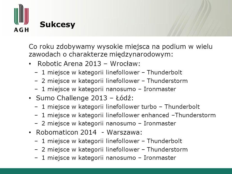 Sukcesy Co roku zdobywamy wysokie miejsca na podium w wielu zawodach o charakterze międzynarodowym: Robotic Arena 2013 – Wrocław: –1 miejsce w kategorii linefollower – Thunderbolt –2 miejsce w kategorii linefollower – Thunderstorm –1 miejsce w kategorii nanosumo – Ironmaster Sumo Challenge 2013 – Łódź: –1 miejsce w kategorii linefollower turbo – Thunderbolt –1 miejsce w kategorii linefollower enhanced –Thunderstorm –2 miejsce w kategorii nanosumo – Ironmaster Robomaticon 2014 - Warszawa: –1 miejsce w kategorii linefollower – Thunderbolt –2 miejsce w kategorii linefollower – Thunderstorm –1 miejsce w kategorii nanosumo – Ironmaster