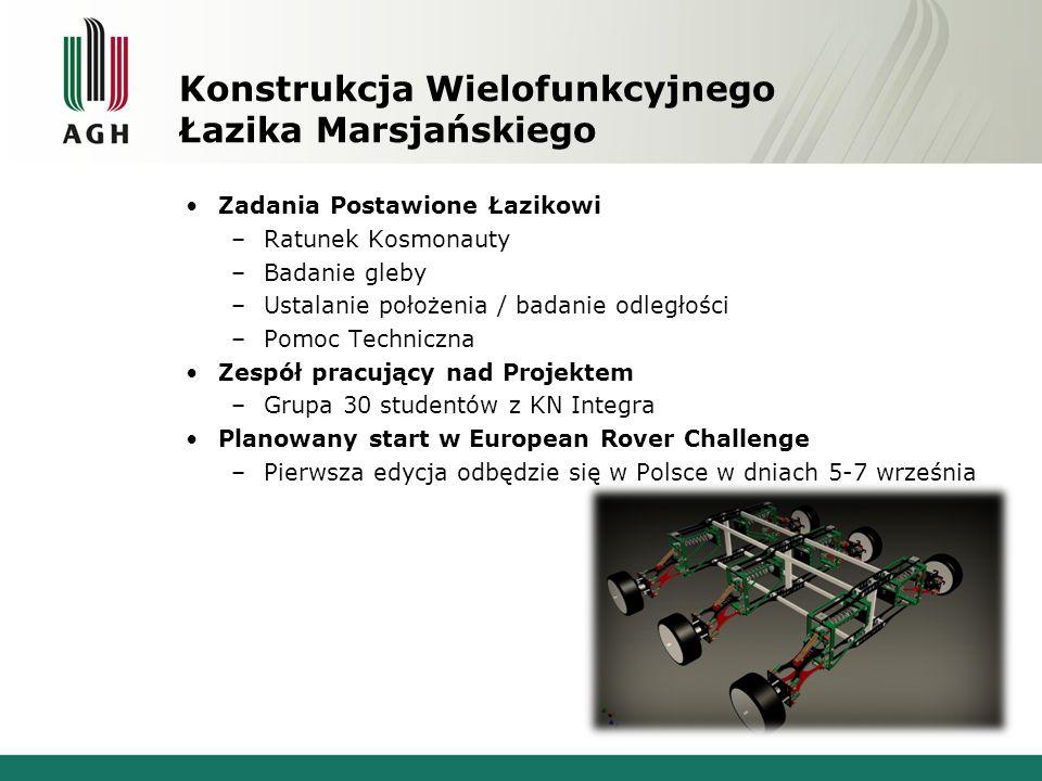 Konstrukcja Wielofunkcyjnego Łazika Marsjańskiego Zadania Postawione Łazikowi –Ratunek Kosmonauty –Badanie gleby –Ustalanie położenia / badanie odległości –Pomoc Techniczna Zespół pracujący nad Projektem –Grupa 30 studentów z KN Integra Planowany start w European Rover Challenge –Pierwsza edycja odbędzie się w Polsce w dniach 5-7 września