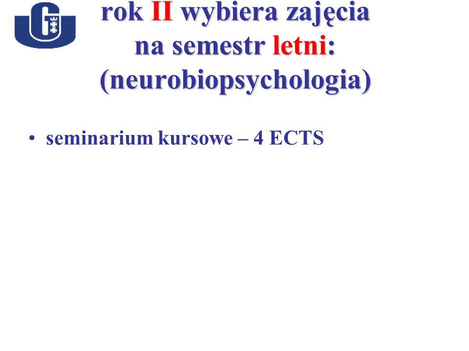 rok II wybiera zajęcia na semestr letni: (neurobiopsychologia) seminarium kursowe – 4 ECTS
