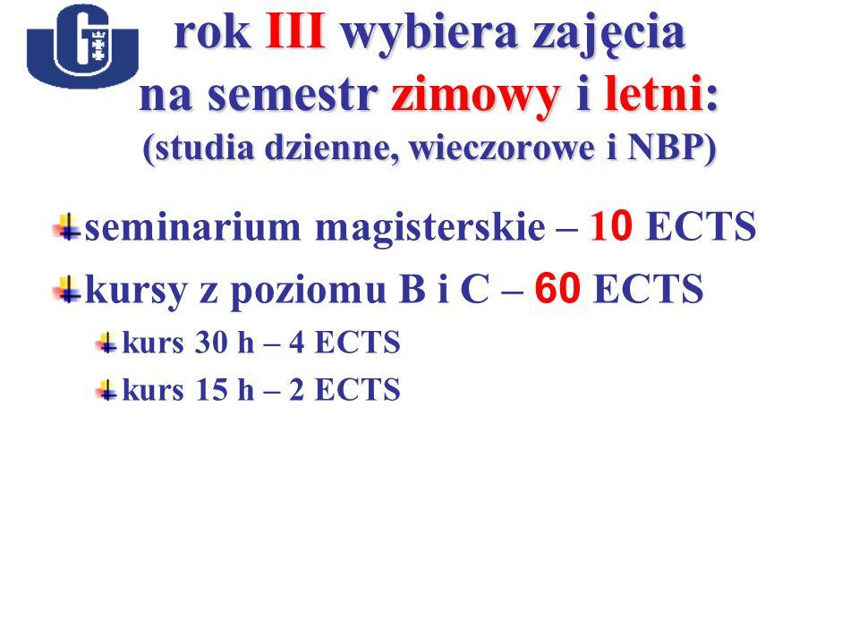 rok III wybiera zajęcia na semestr zimowy i letni: (studia dzienne, wieczorowe i NBP) seminarium magisterskie – 1 0 ECTS kursy z poziomu B i C – 60 ECTS kurs 30 h – 4 ECTS kurs 15 h – 2 ECTS