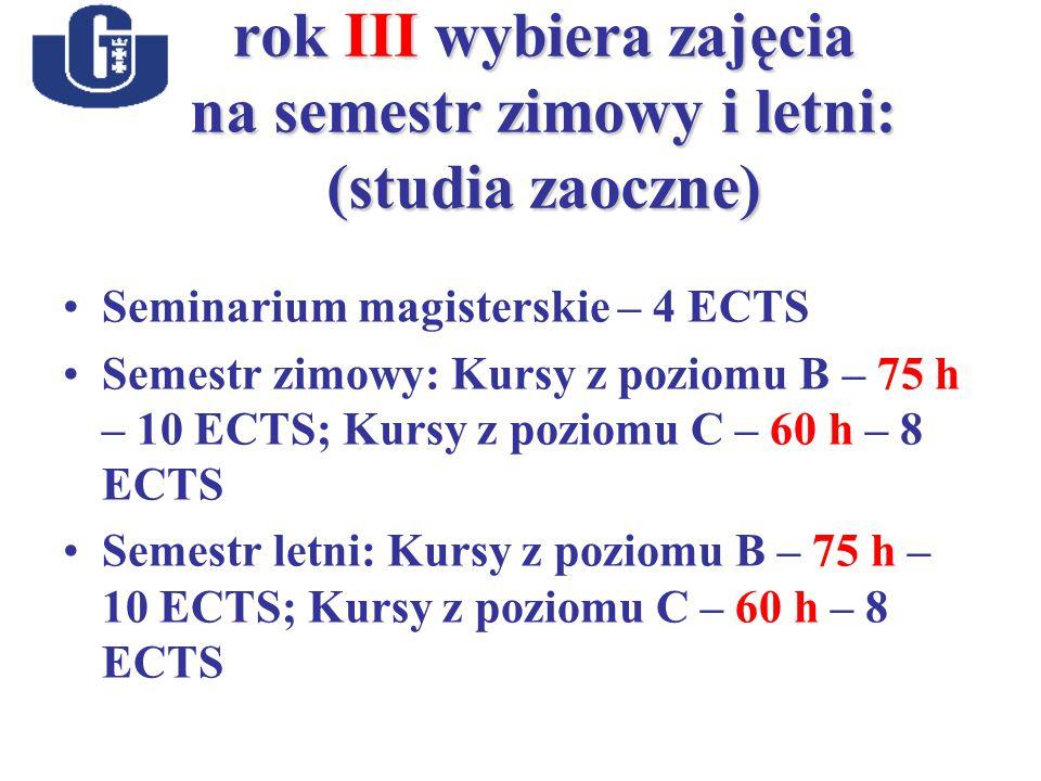 rok III wybiera zajęcia na semestr zimowy i letni: (studia zaoczne) Seminarium magisterskie – 4 ECTS Semestr zimowy: Kursy z poziomu B – 75 h – 10 ECTS; Kursy z poziomu C – 60 h – 8 ECTS Semestr letni: Kursy z poziomu B – 75 h – 10 ECTS; Kursy z poziomu C – 60 h – 8 ECTS